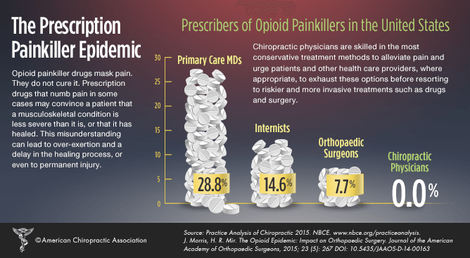 pain-medication-epidemic